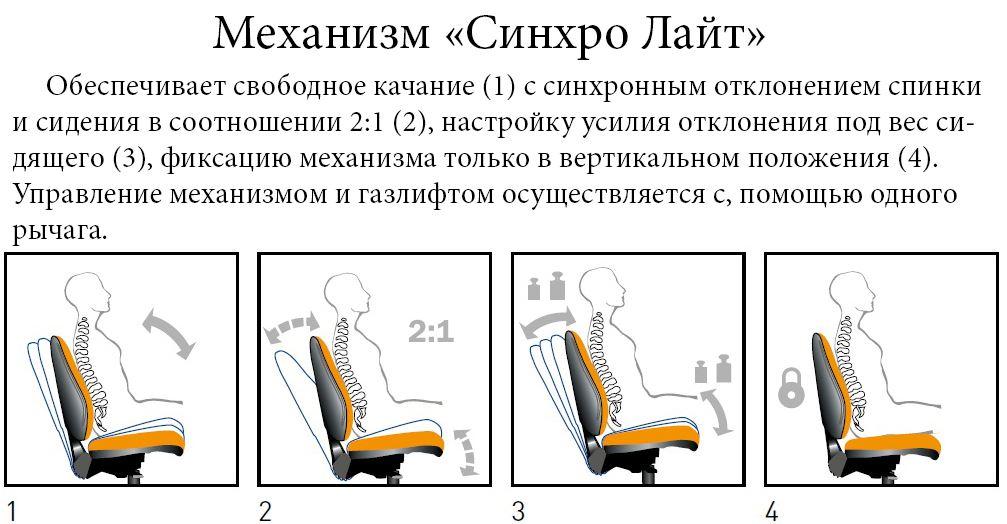 Кресло Эпсилон PL SR чёрно-желтый А-класс