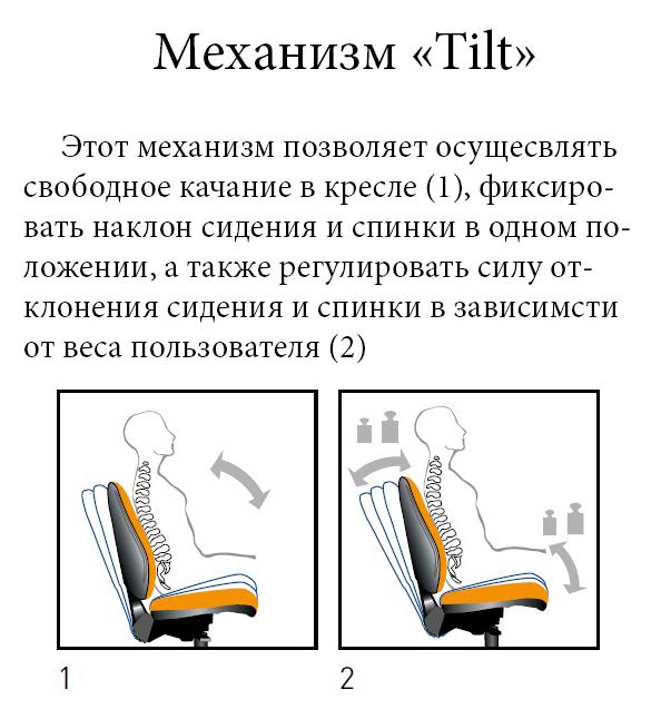Кресло Стик серая сетка CH Tilt Richman