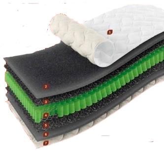 Матрац ортопедичний на пружинному блоці sleep & Fly Organic Епсілон (Epsilon)